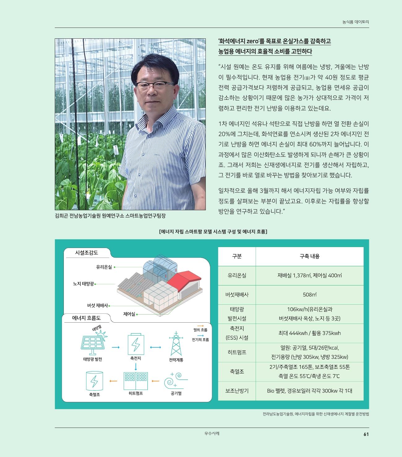 농식품 데이토리- (왼쪽 이미지)김희곤 전남농업기술원 원예연구소 스마트농업연구팀장 (오른쪽 내용) '화석에너지 zero'를 목표로 온실가스를 감축하고 농업용 에너지의 효율적 소비를 고민하다,